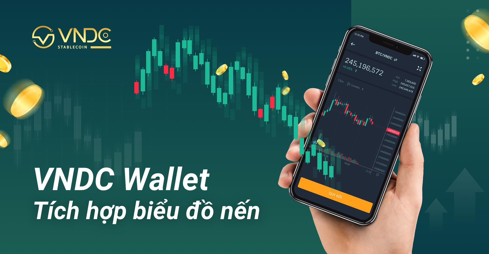 Biểu đồ nến đã được tích hợp trên VNDC Wallet